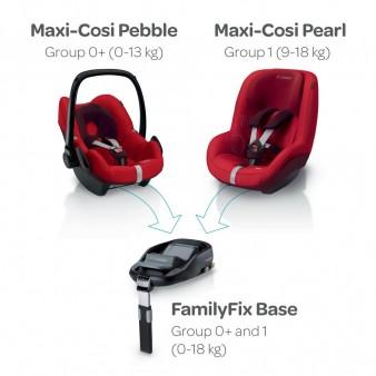 База для автокресел Maxi-Cosi FamilyFix 0+1